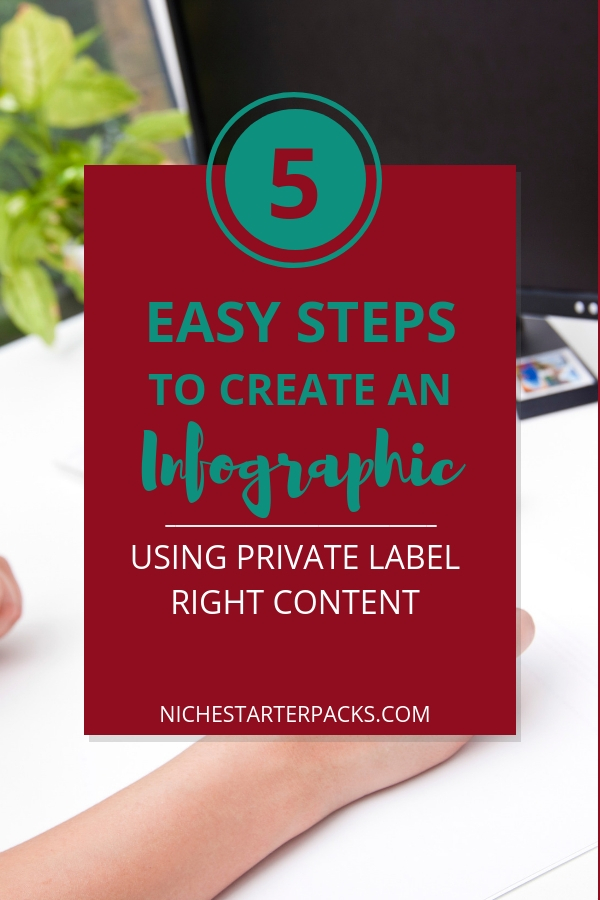 Create an infographic using PLR